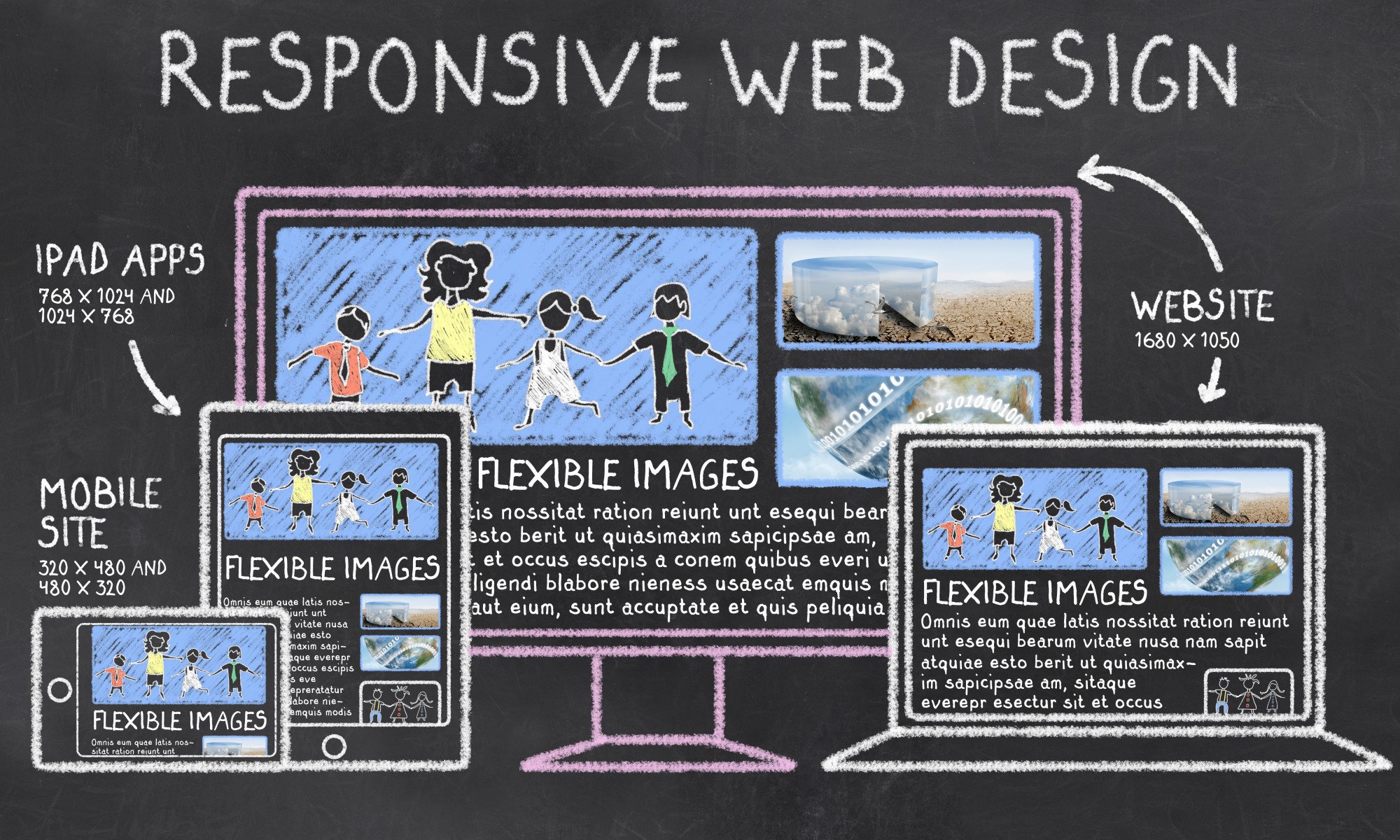 responsive web design text and images