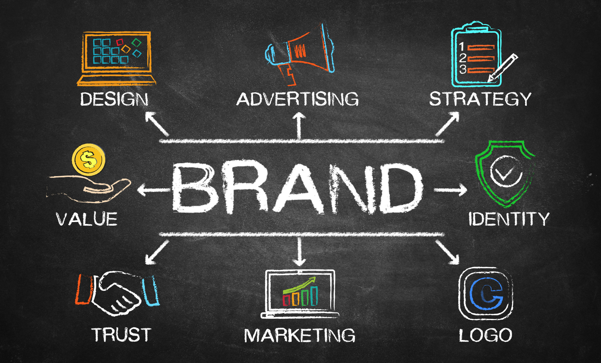 brand design advertising and related icons